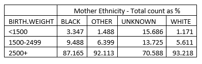 mom ethnicity