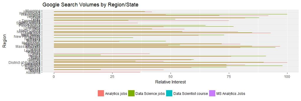 Journey of Analytics - Deep dive into data analysis tools